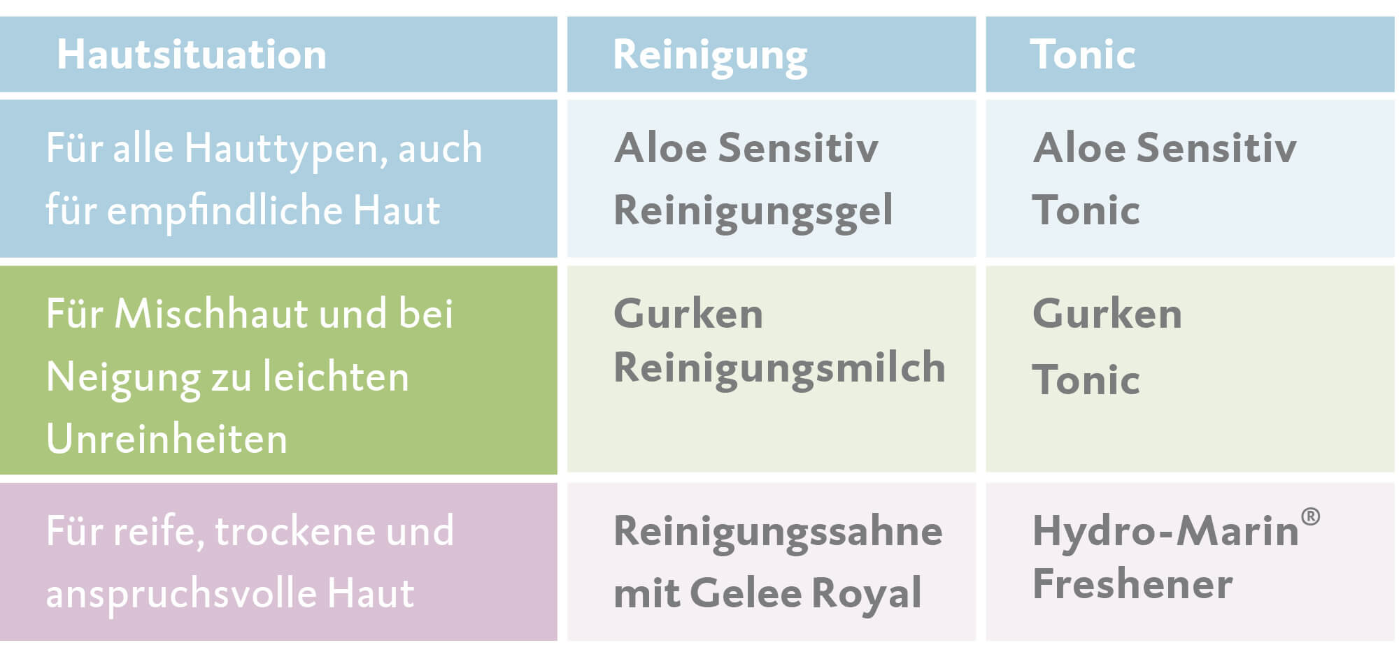 Drspiller_cleansing_duos-uebersicht